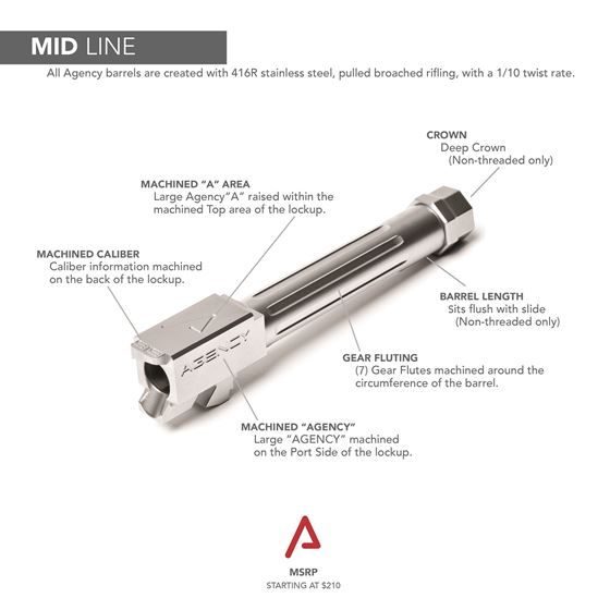 Picture of Blemished Agency Arms Mid Line Match Grade Drop-In Barrel (compatible with Glock® 17)